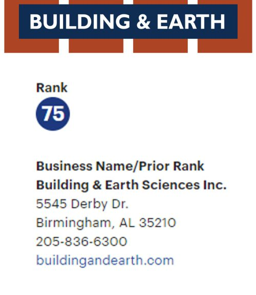 Top 75 of 100 - Building and Earth